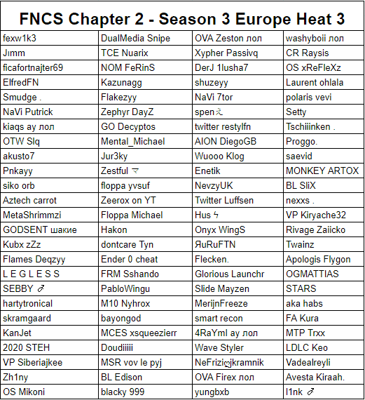 A list of competitors for the European Fortnite Champion Series (FNCS) Chapter 2 Season 3 Heat 3