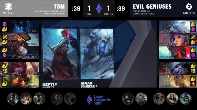 A screenshot from the LCS broadcast for Game Three of the Mid-Season Showdown match between TSM and Evil Geniuses. The picked and banned champion drafts appear at the bottom of the image with a shot of monitors showing Yone and Volibear above.